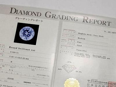 ダイヤモンドの4Cとは?